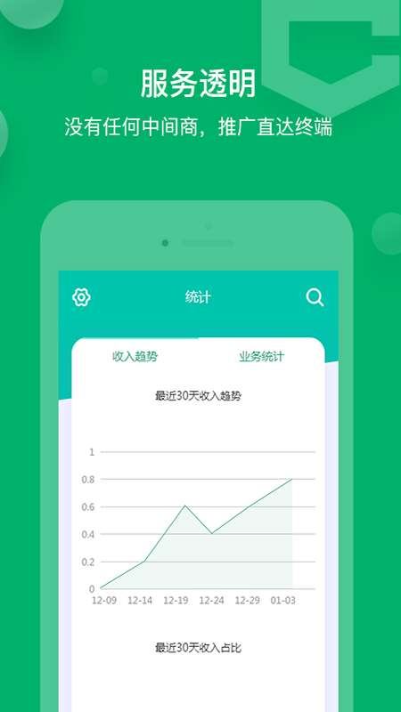 软城app