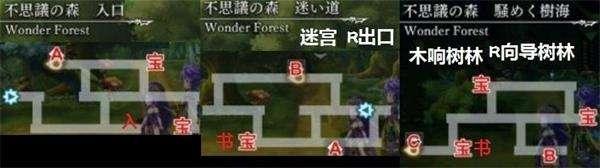 另一个伊甸奇幻森林怎么玩 另一个伊甸平行迷宫奇幻森林攻略
