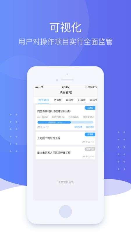 易电e销app