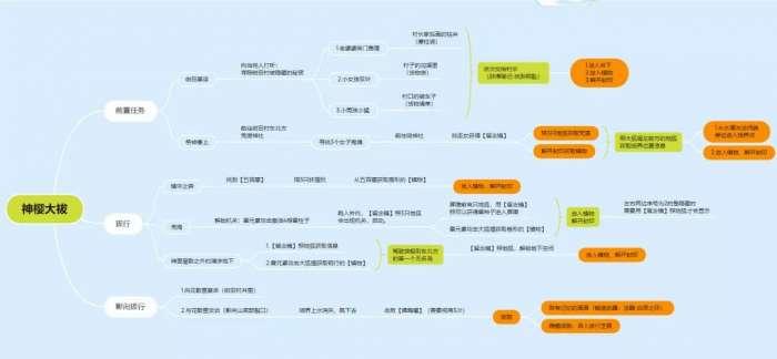 原神白辰之环怎么获得 原神白辰之环图纸获取攻略